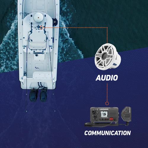 VHF AND AIS